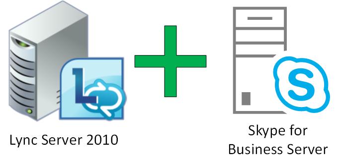Skype Server Gallery